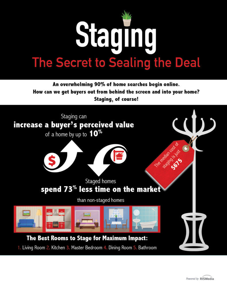 Staging: The Secret to Sealing the Deal
